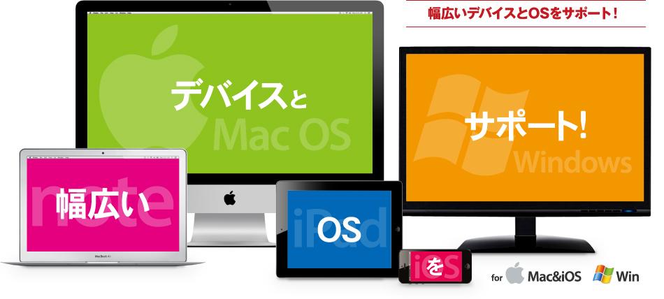 幅広いデバイスとOSをサポート!